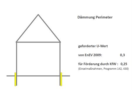Bevorzugt Keller - DieEinsparInfos.de RW91
